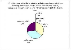 graf10